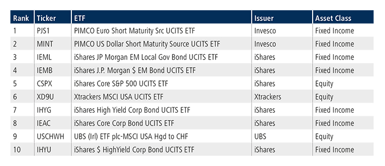 Data Points - ETF Update - January 2019