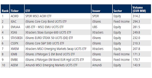 Tradeweb European Exchange-Traded Funds Update - July 2018